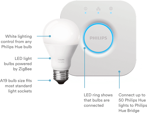 Vivint And Philips Hue Vivint Smart Home