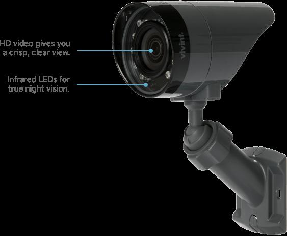 Outdoor Surveillance Camera | Vivint | 844-318-3350