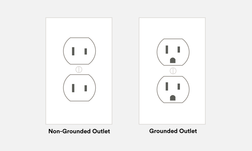 Non-grounded outlets should be replaced by grounded outlets