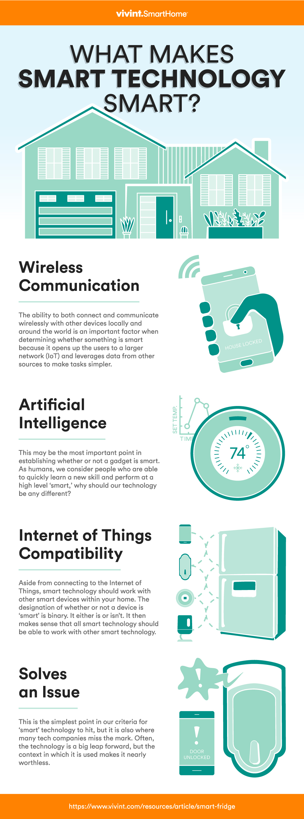 What Makes Smart Technology Smart [infographic]