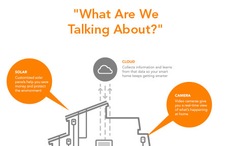 smart resources for your smart home vivint vivint skycontrol